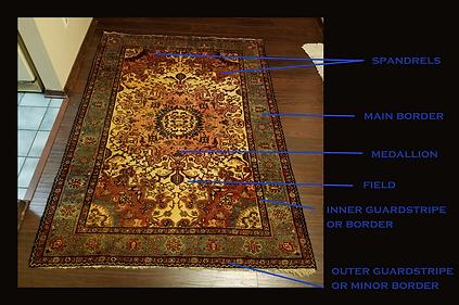 Diagram of a Persian or Oriental handmade rug.