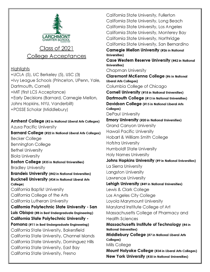 2021 Accepted Schools List v2_Page_1.png