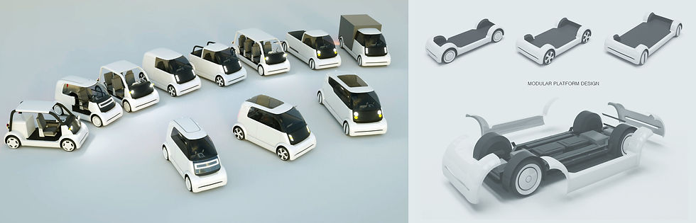 #klio, #smart mobility, #modular construction, #electric vehicle, #common platform