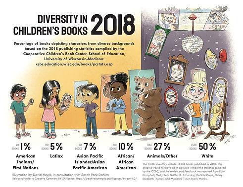 diversityinchildrensbooks2018_f_8.5x11.j