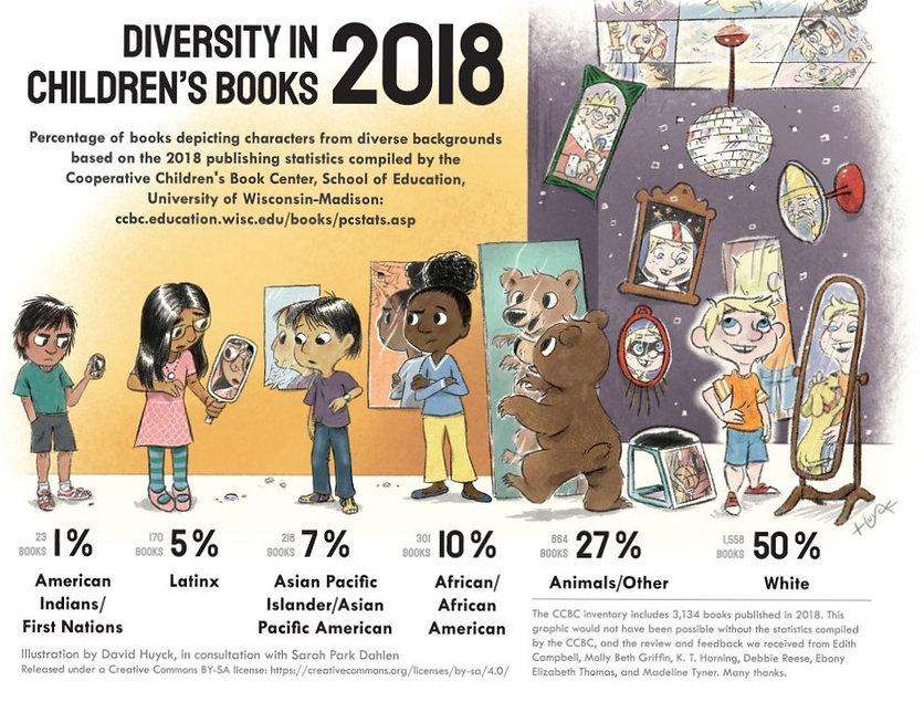 diversityinchildrensbooks2018_f_8_edited
