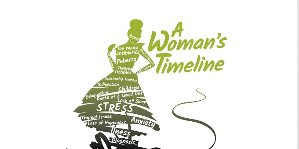 A Women's Timeline