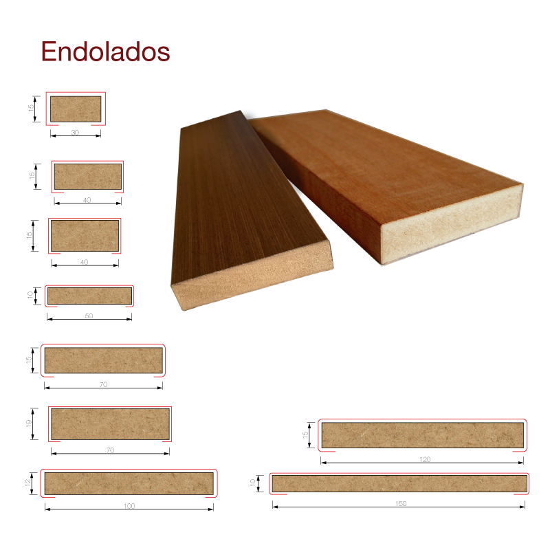 Endolados