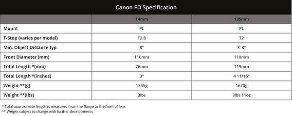canon fd specs.jpg