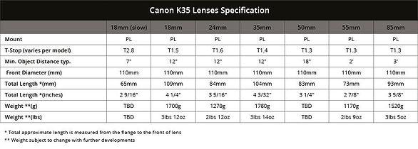 k35 specs.jpg