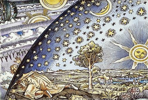 Astrological Chart - Full Natal Analysis