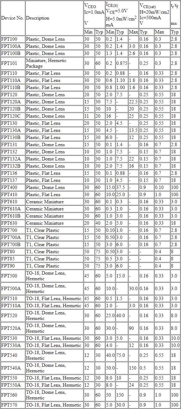 phototransistors_chart.png