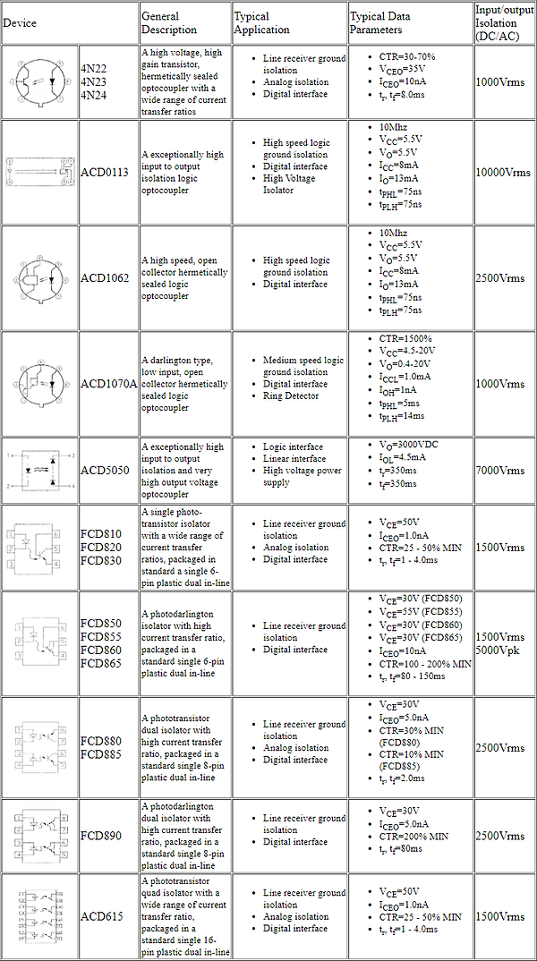 optocouplers_chart.png