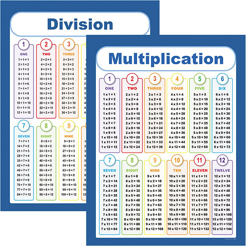Youngever Multiplication and Division Table Chart Educational Posters(24*18inch)
