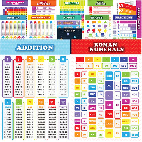 "Youngever 13 Pack Laminated Educational Math Posters for Kids 16"" x 11"""