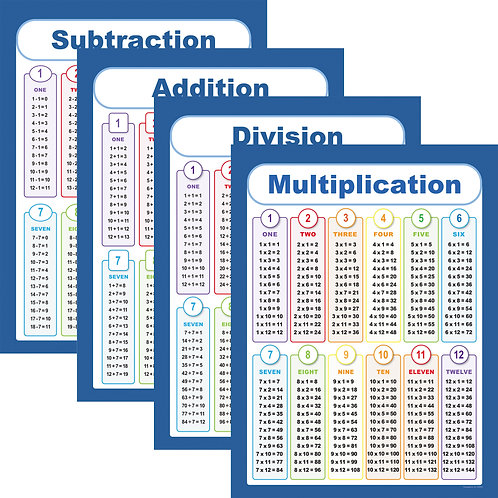 Youngever 4 Pack Math Posters, Multiplication Division Addition and Subtraction