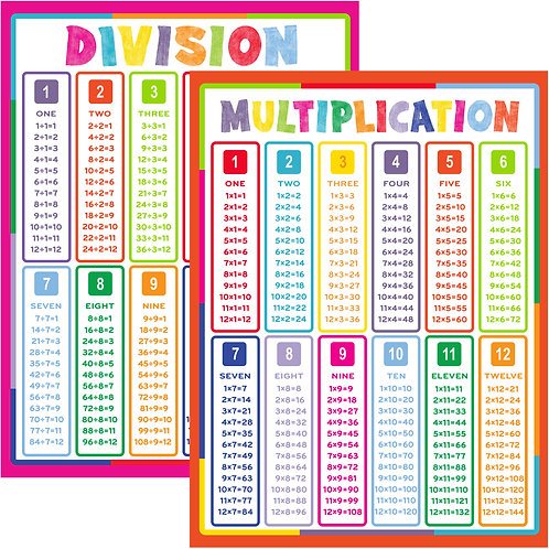 Youngever 2 Pack Multiplication and Division Table Chart Laminated Posters