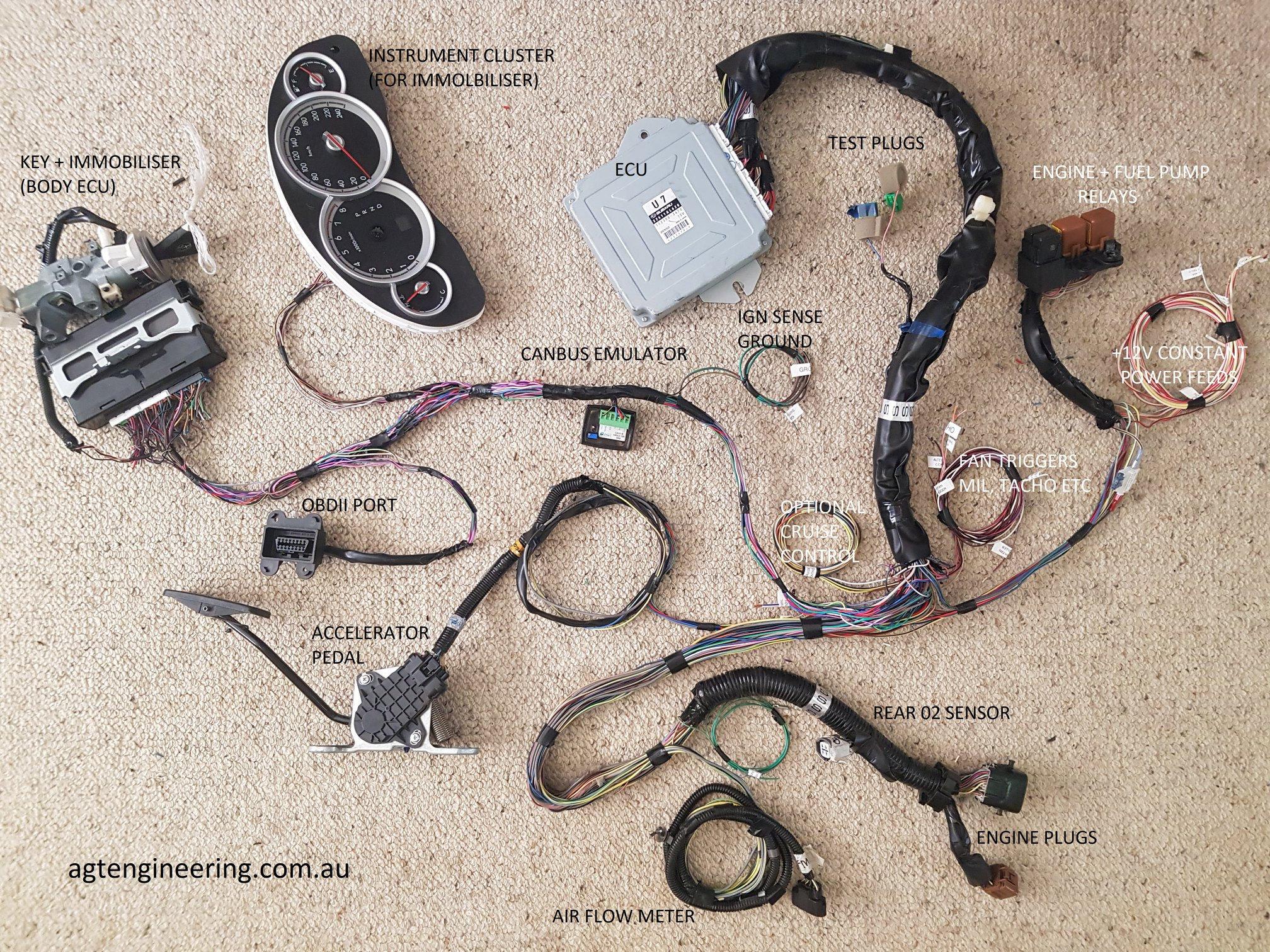 Basic Subaru Wiring Loom Conversion (Canbus Version) | AGT EngineeringAGT Engineering