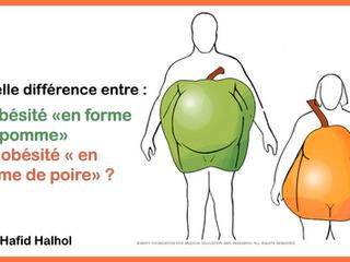 🆘 Quelle différence entre l'obésité « en forme de pomme 🍎» et l'obésité « en forme de poire 🍐» ?