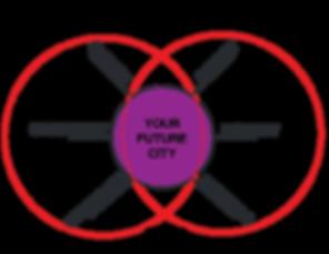 housestories-wheel-UrbanEngineers-your-f