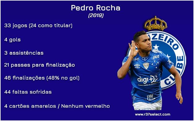Arte_pedro_Rocha_números.png