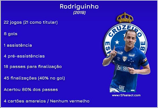 Arte Rodriguinho numeros.png