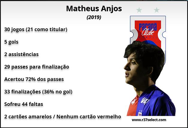 Arte Matheus Anjos numeros.png