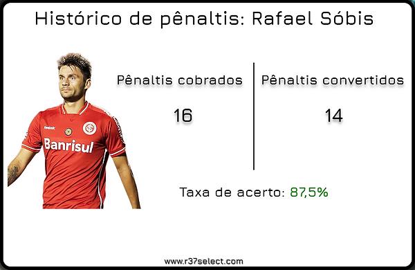 Arte_penaltis_Sóbis.png