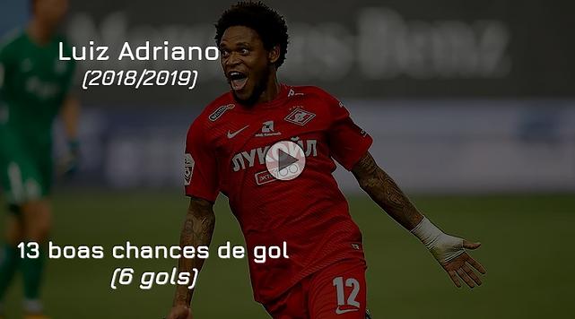 Arte Luiz Adriano boas chances.png