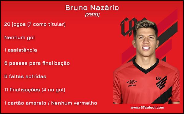 Arte Bruno Nazario numeros.png