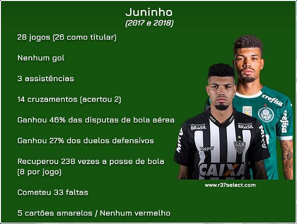 Arte_Juninho_números.png