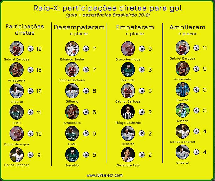 Arte_Raio-x_participações.png