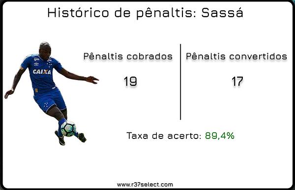 Arte_penaltis_Sassá.png