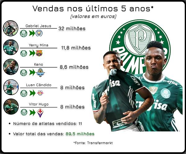 Arte vendas Palmeiras.png