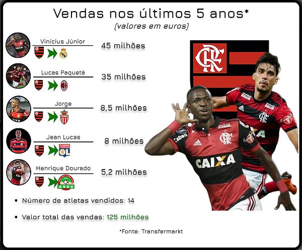 Arte vendas Flamengo.png