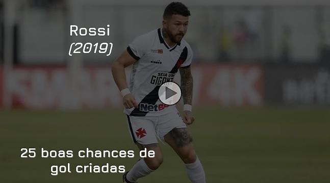Arte Rossi chances criadas.png