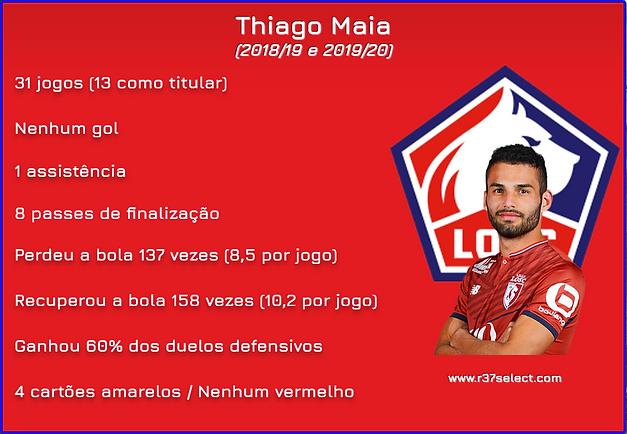 Arte Thiago Maia numeros.png