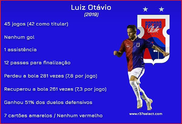 Arte Luiz Otavio numeros.png