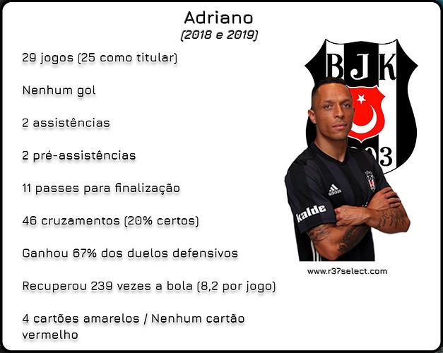 Arte_Adriano_Números.png