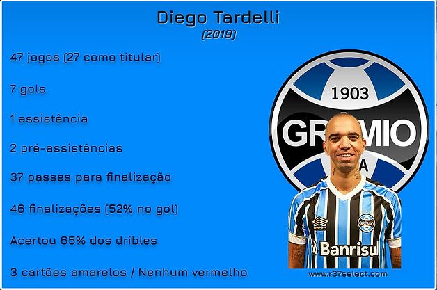 Arte Tardelli numeros.png