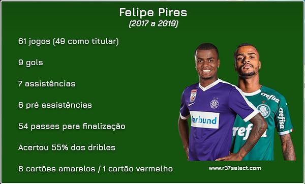 Arte_Felipe_Pires_números.png