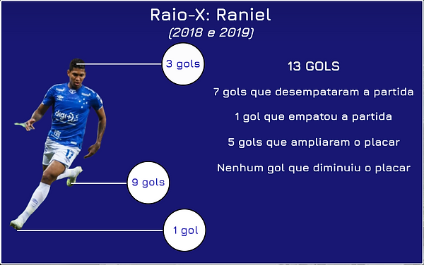 Arte Raniel Raio-x 2019 18.png