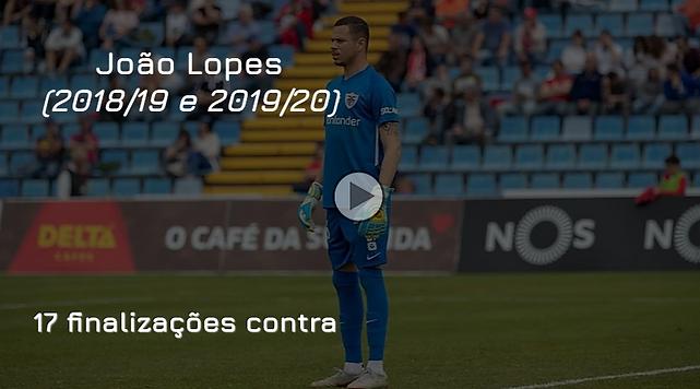 Arte Joao Lopes chutes contra.png