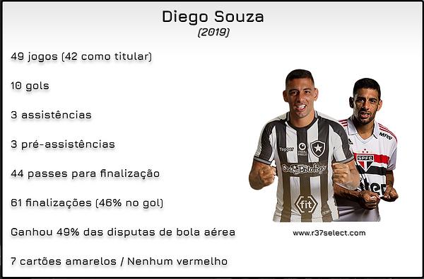 Arte Diego Souza numeros.png