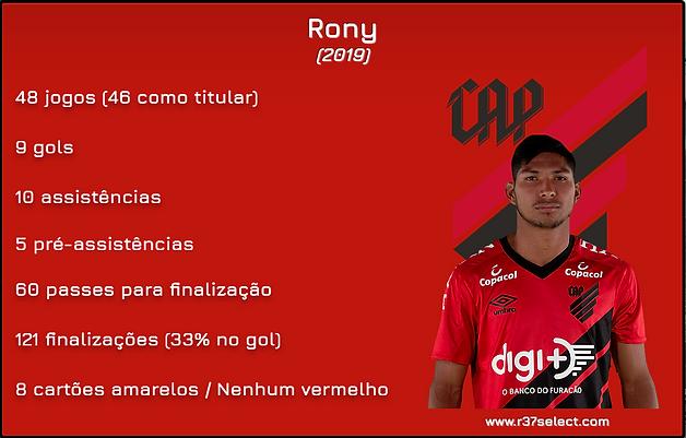 Arte Rony numeros.png