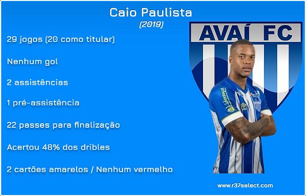 Arte_caio_paulista_números.png