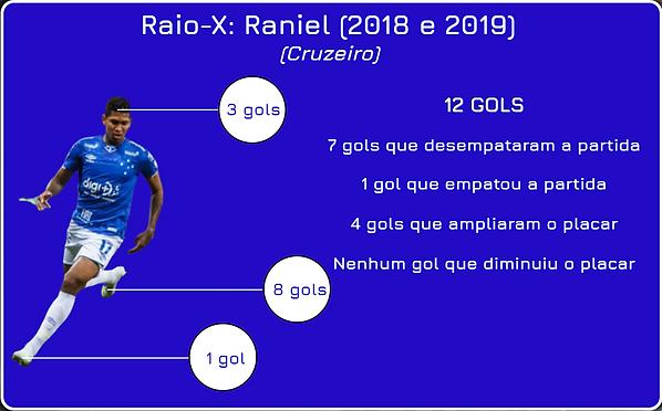 Arte Raio-X Raniel.png