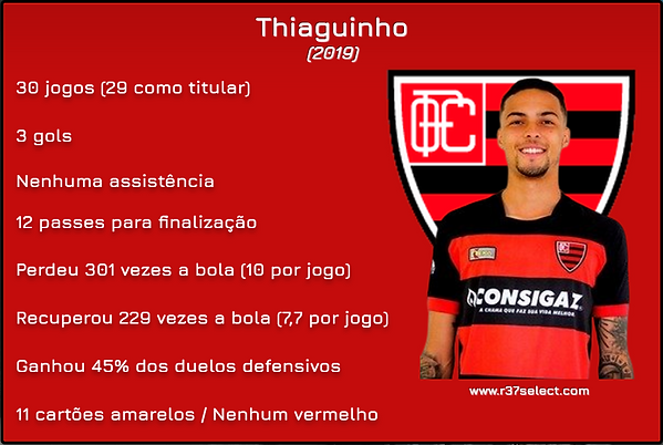 Arte_Thiaguinho_números.png