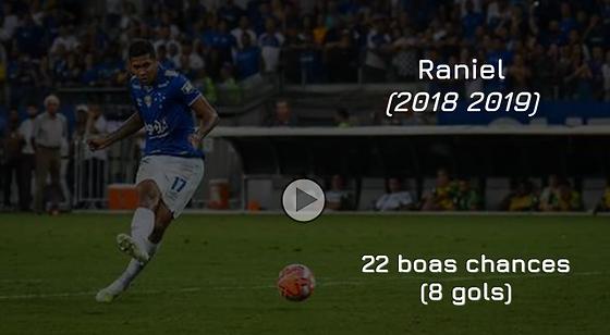 Arte Raniel no Santos boas chances.png