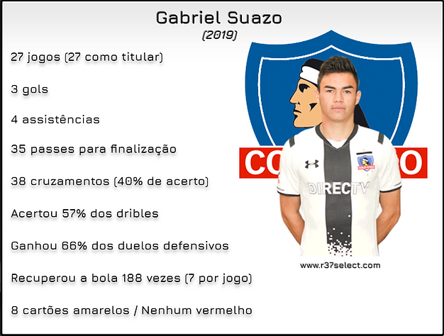 Arte Gabriel Suazo - numeros.png