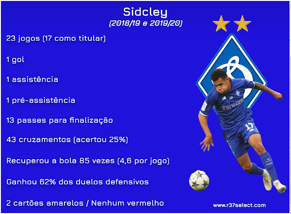 Arte Sidcley numeros.png