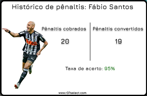 Arte penaltis Fabio Santos.png