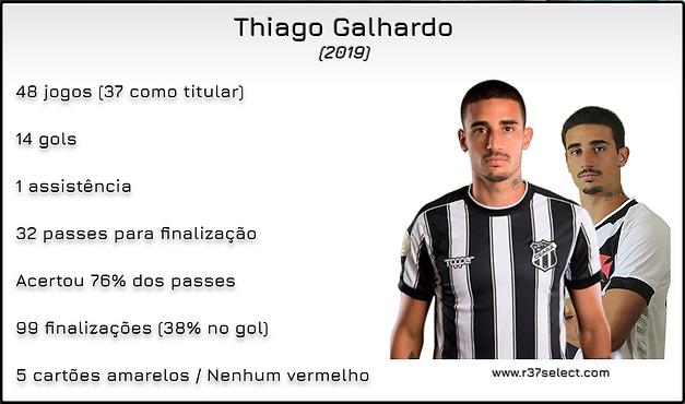Arte Thiago Galhardo numeros.png