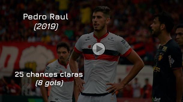 Arte Pedro Raul chances claras.png