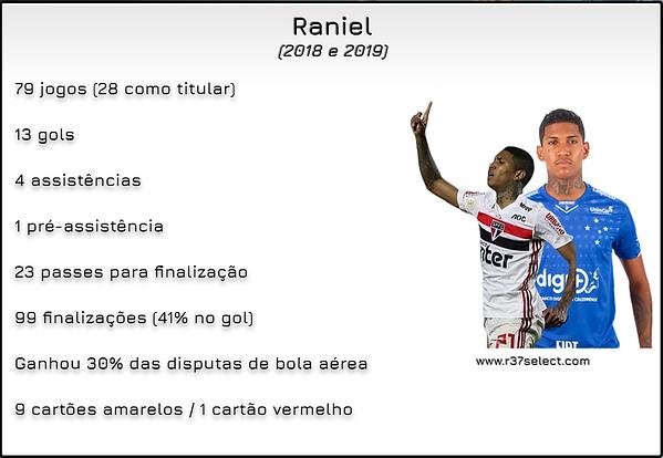 Arte Raniel numeros.png